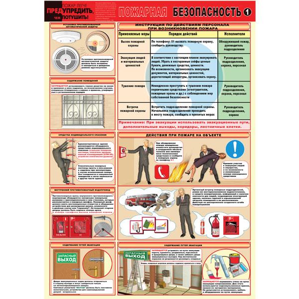инструкция по безопасности и охране труда для экспедитора почты