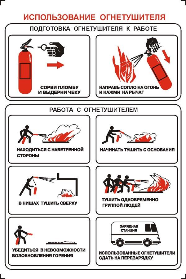Скачать инструкцию по техническому обслуживанию огнетушителей