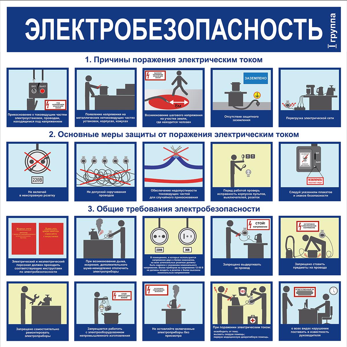 37 электробезопасность билеты и ответы для сдачи экзамена на 4 группу электробезопасности